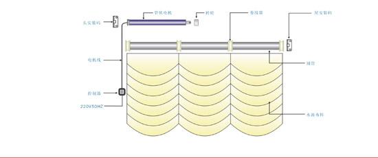 HK2008电动升降罗马帘系统